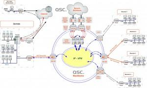 Hosted-IP-PBX_Übersicht