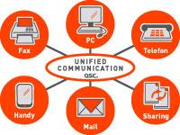 Effizienter arbeiten mit Unified Communications