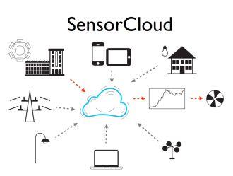 SensorCloud: Für diesen Ansatz hat QSC gemeinsam mit Partnern einen Technologiepreis gewonnen. Ermöglicht werden soll damit die parallele Erfassung riesiger Messdatenmengen u.a. für die Energieversorgung oder Verkehrssteuerung.