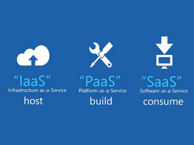 Die drei Schichten des Cloud-Modells: Iaas, PaaS und SaaS.