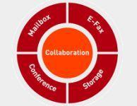 Cospace bietet Collaboration aus der Cloud.