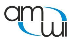 Amian & Witzel GmbH, Aachen.