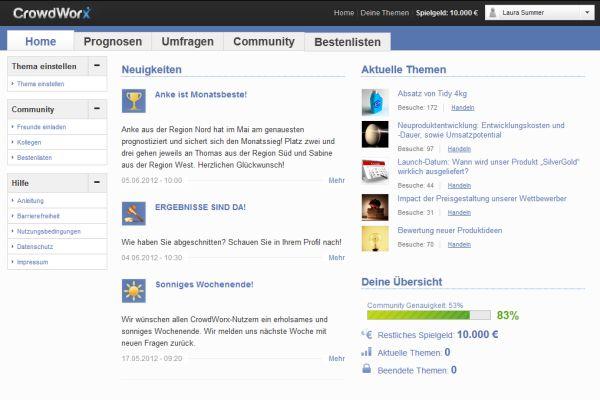 Crowdworx: Die Social Forecasting-Technologie von Crowdworx basiert auf der kollektiven Intelligenz von Mitarbeitern und prognostiziert den Markterfolg von neuen Produkten und Konzepten. Zum Vergrößern bitte Screenshot anklicken.