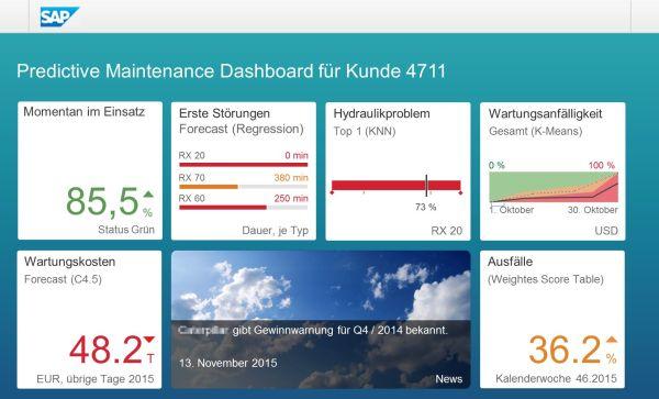 QSC_Predicitve_Maintenance_Dashboard_600