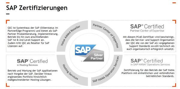 SAP_Zertifizierungen_600