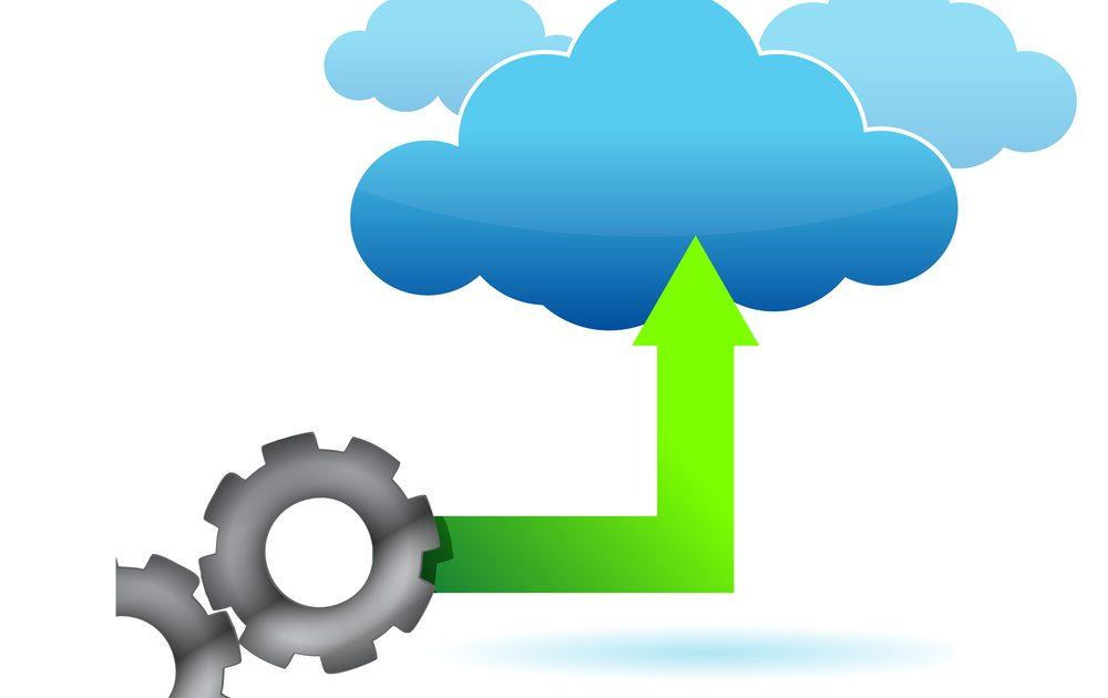 Das operative Management von Multi-Cloud-Umgebungen ist eine Herausforderung.