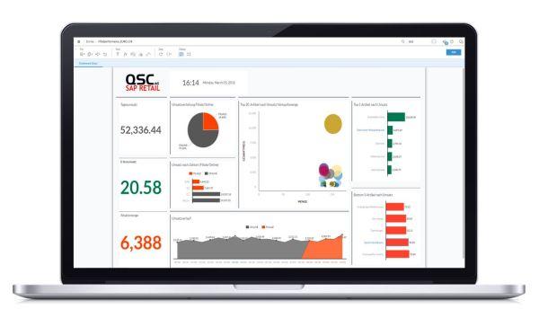 Beispielhafte Ansicht eines typischen SAP Analytics Cloud Dashboards im QSC-Layout: mit definierten Kennzahlen und unterschiedlichen Diagramm-Darstellungen. Kennzahlen, Diagramme sowie das Layout sind voll konfigurierbar und können an die eigene Corporate Identity angepasst werden. Bild: © QSC AG.